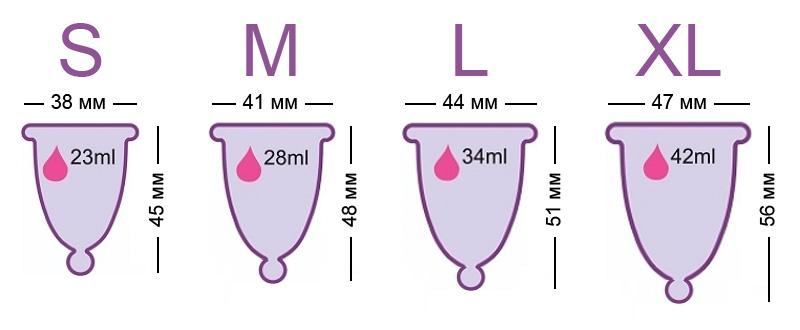 Размеры чаш для менструации